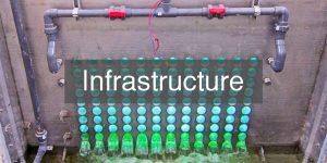 TWM, Inc. - Infrastructure