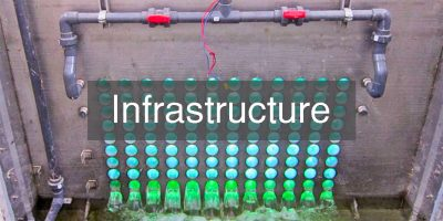 TWM, Inc. - Infrastructure